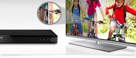 Upscaling DVD Players